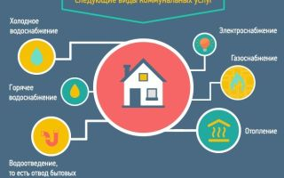 В чем заключаются обязанности собственника жилого помещения в многоквартирном доме?