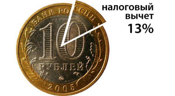 Где взять деньги на квартиру: займ, кредит, льготы и субсидии в Российской Федерации