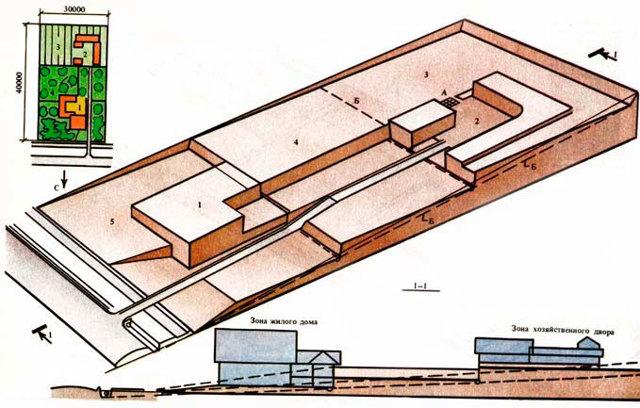Как и для чего составляется план застройки земельного участка: образец документа и применяемые нормы?