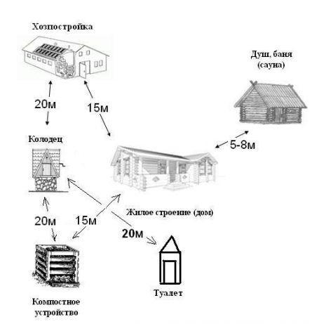 Разбираем строительные нормы и правила для многоквартирных домов: что нужно учесть при подборе жилья