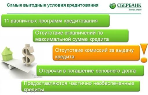 кредит онлайн money4you