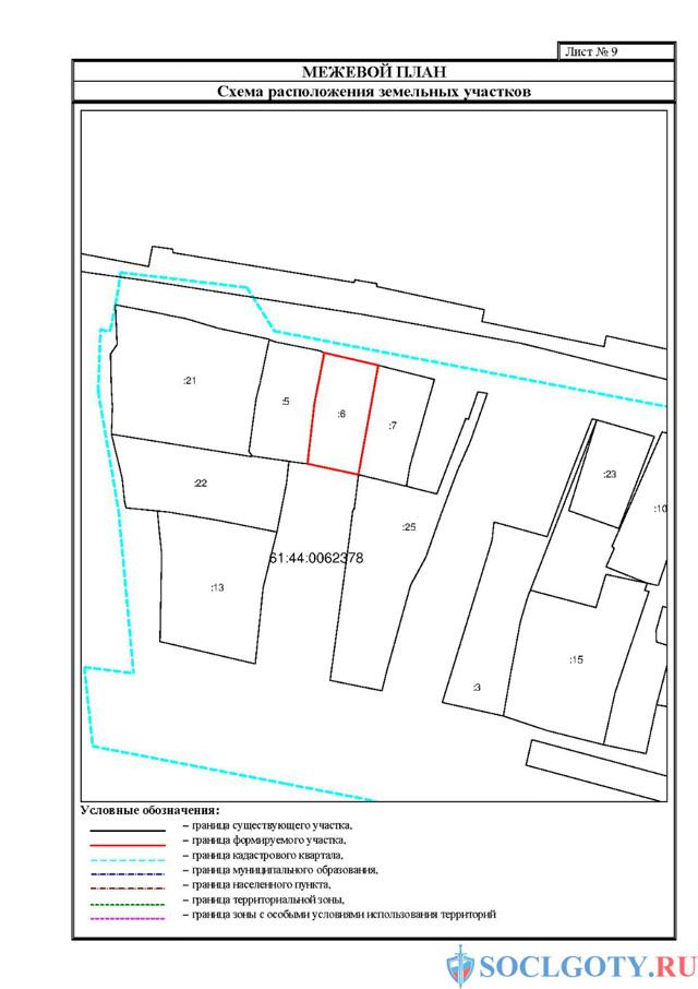Межевание для земельного участка является обязательным процессом по закону или нет?