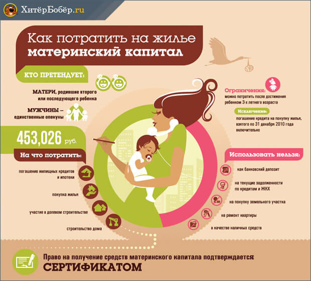 Материнский капитал на недостроенный дом: улучшение жилищных условий семьи