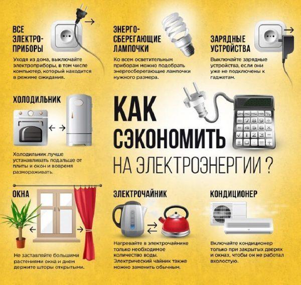 Как можно сэкономить электроэнергию: проверенные методы, информация о специальных приборах