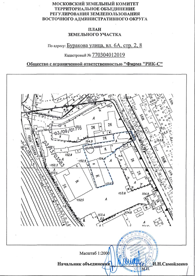 Экспликация земельного участка: что это такое, для чего предназначена и где она оформляется - разбираемся