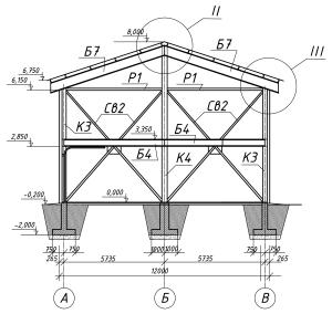 Срок службы зданий по группам капитальности, как определяется и для чего используется