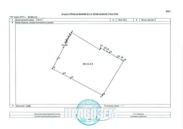 Ситуационный план схема земельного участка