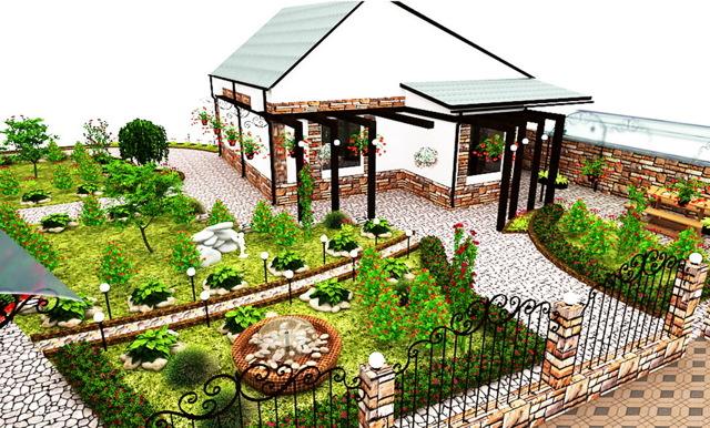 Придомовая территория частного дома: условия содержания, оформления и распоряжения