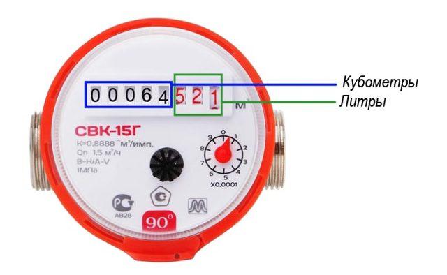 Можно ли рассчитать стоимость тепла или горячей воды по счетчику и как это сделать?