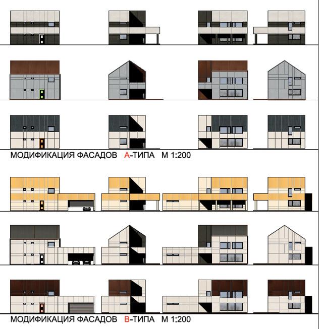 Блокированный жилой дом: что это за понятие и особенности подобного объекта недвижимости