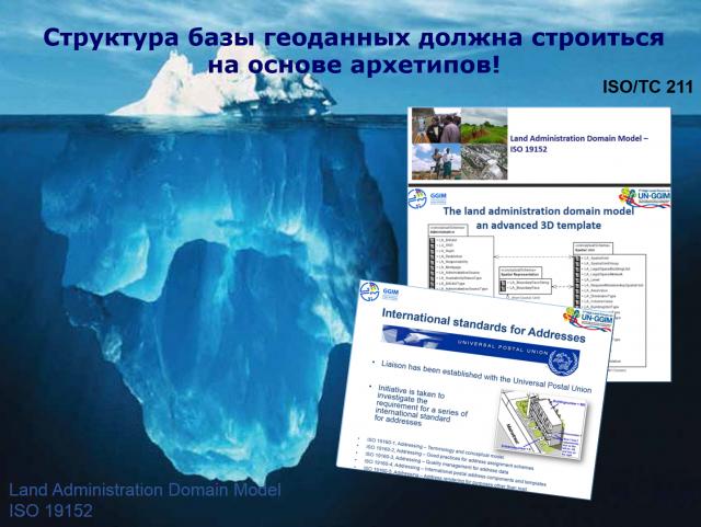 Ведение аналитической информационной базы ФГИС ТП, генеральный план населенных пунктов и другие возможности системы
