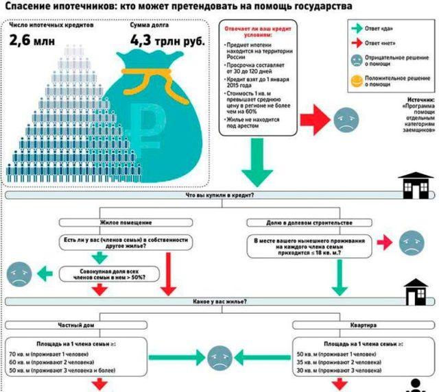 яндекс метро москва схема 2020 скачать