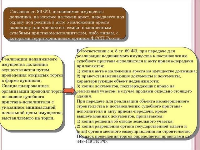 Продажа имущества судебными приставами: законодательство РФ, порядок процедуры, ее нюансы и прочее