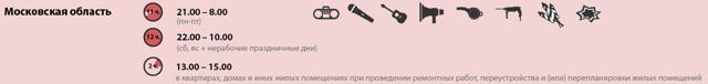 Нарушение тишины и покоя граждан в Российской Федерации: нормативно-правовое регулирование