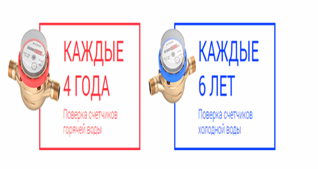 Срок поверки счетчиков холодной и горячей воды в Москве
